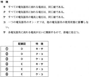 20130120CNT-Exam-2