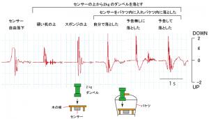 20130725accelarometer-3