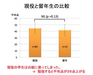 20140227compare_1&2grade-2