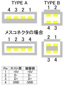 20150521USB-3